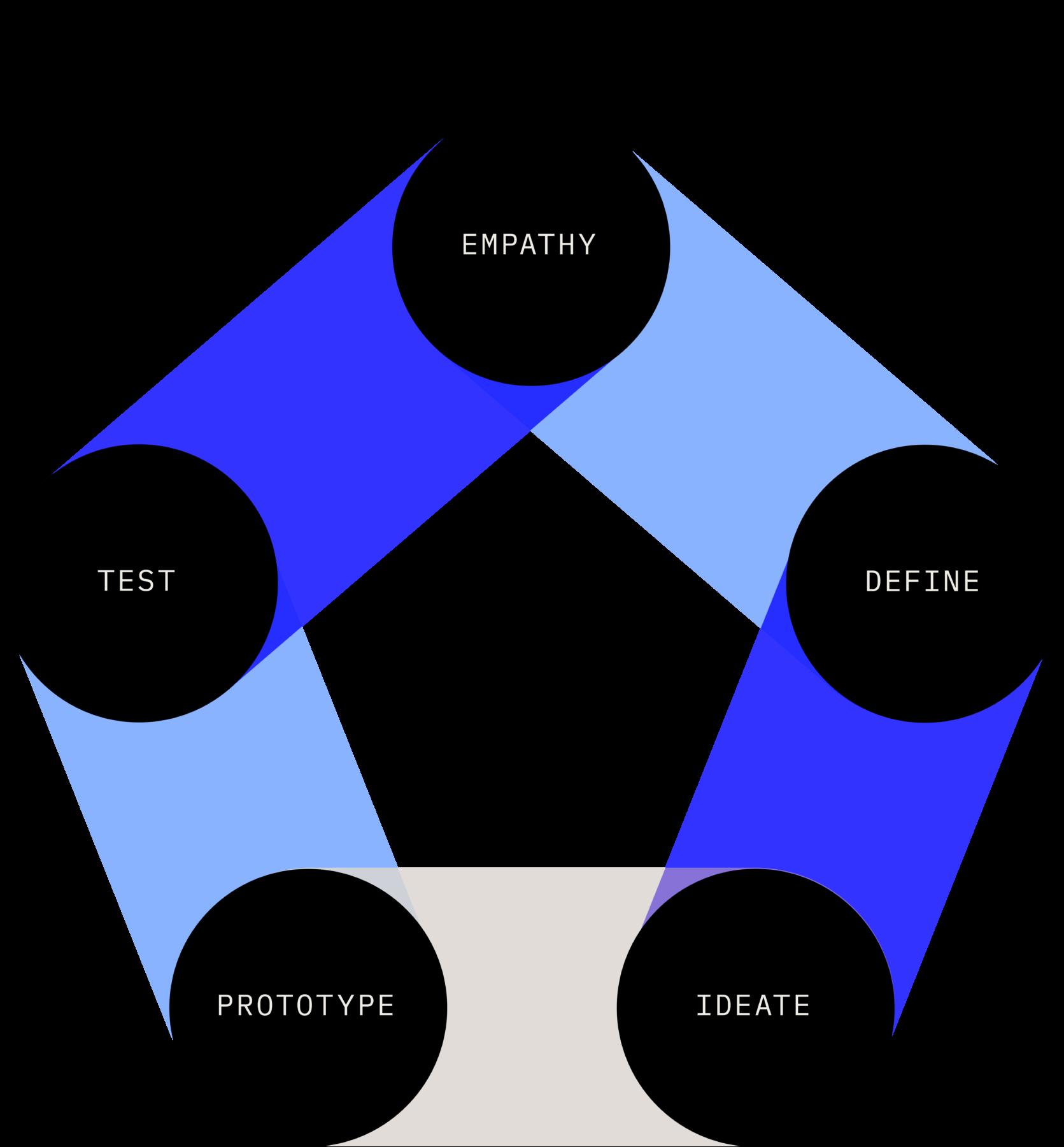 hcd_process
